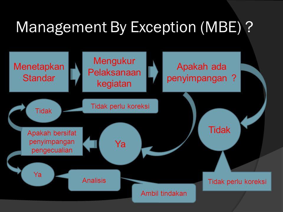 Management Information System (MIS) Dirancang melalui 4 tahap, YAITU : 1.