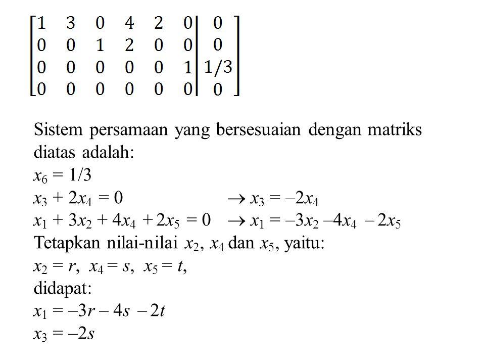 Sistem persamaan yang bersesuaian dengan matriks diatas adalah: x 6 = 1/3 x 3 + 2x 4 = 0  x 3 = –2x 4 x 1 + 3x 2 + 4x 4 + 2x 5 = 0  x 1 = –3x 2 –4x