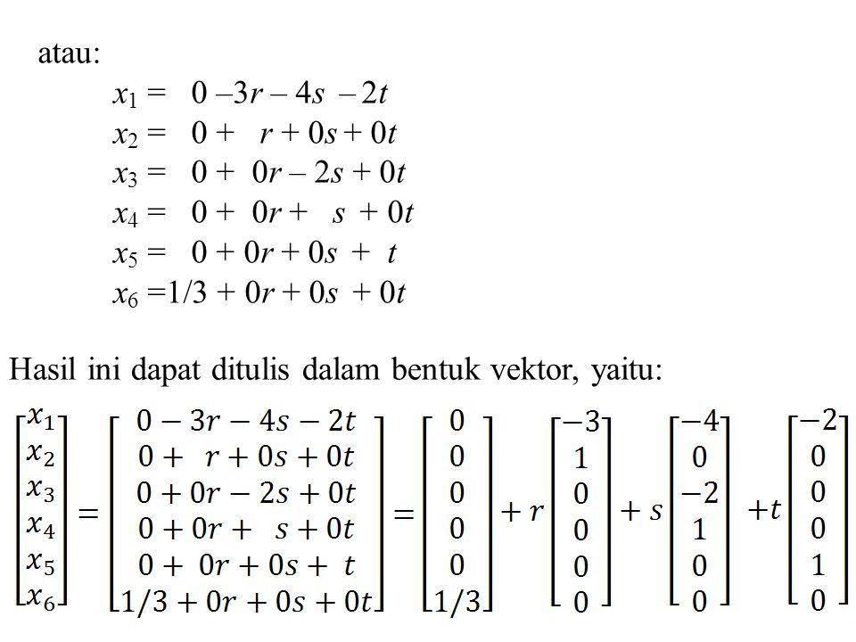 atau: x 1 = 0 –3r – 4s – 2t x 2 = 0 + r + 0s + 0t x 3 = 0 + 0r – 2s + 0t x 4 = 0 + 0r + s + 0t x 5 = 0 + 0r + 0s + t x 6 =1/3 + 0r + 0s + 0t Hasil ini