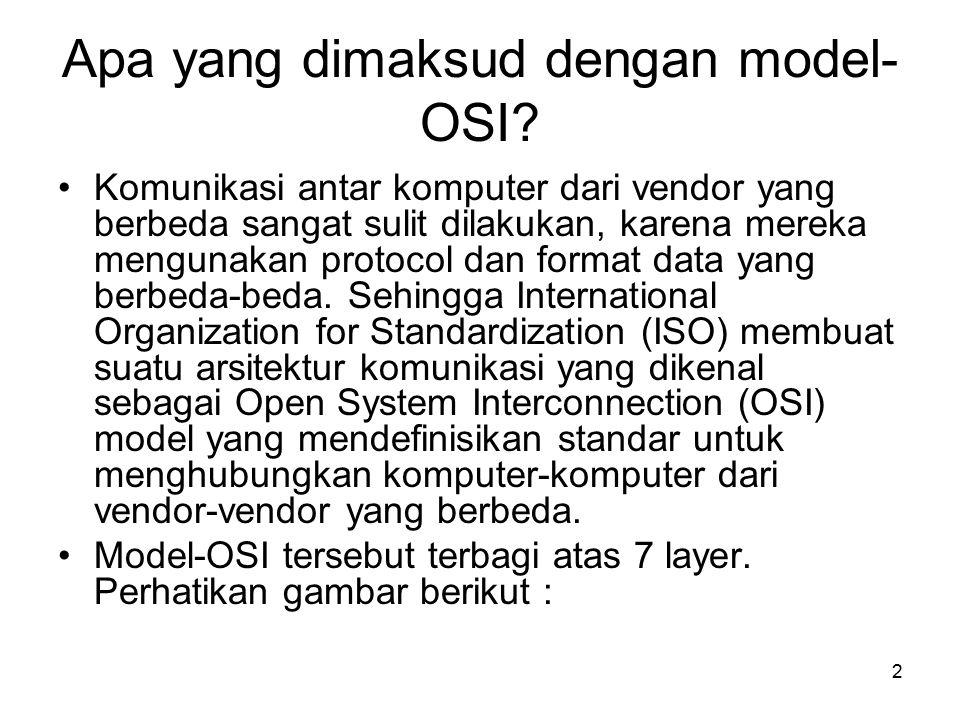 2 Apa yang dimaksud dengan model- OSI? Komunikasi antar komputer dari vendor yang berbeda sangat sulit dilakukan, karena mereka mengunakan protocol da
