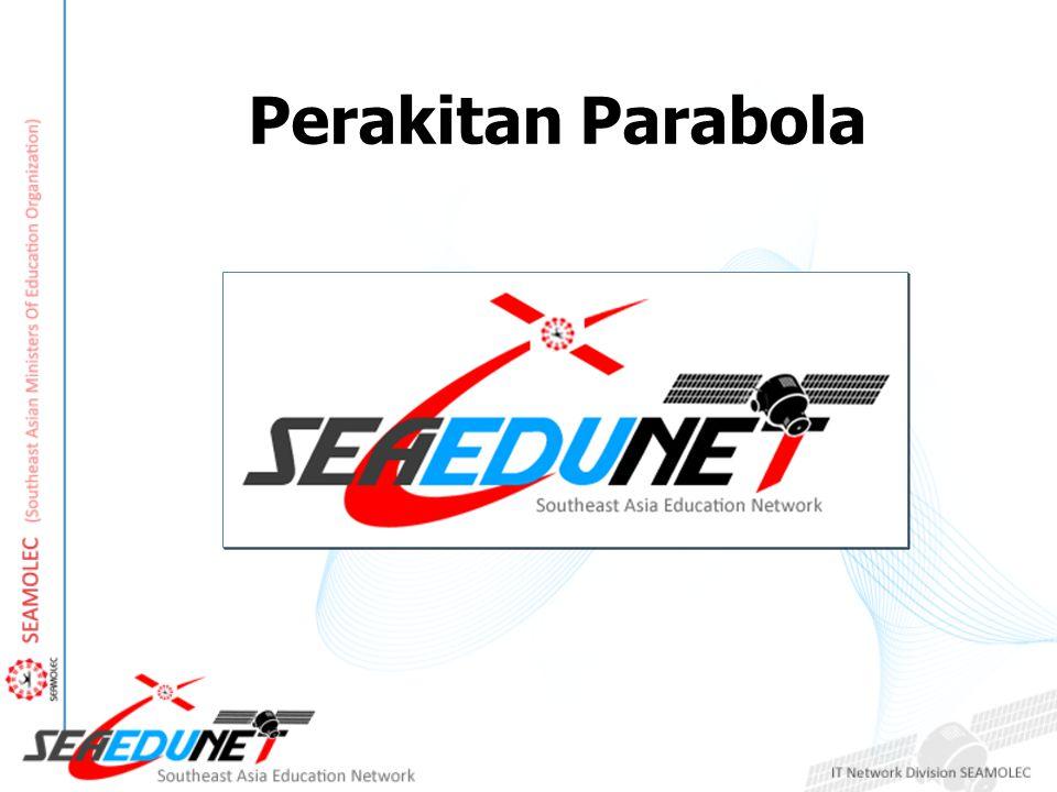 Perakitan Parabola