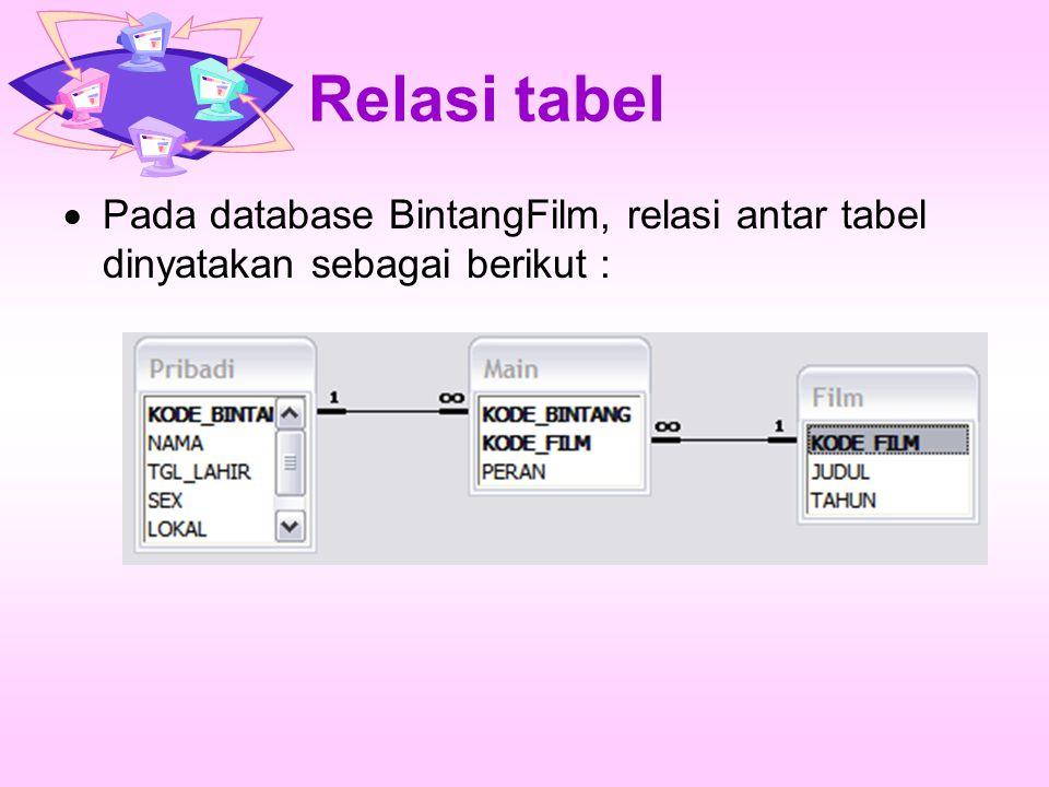 Relasi tabel  Pada database BintangFilm, relasi antar tabel dinyatakan sebagai berikut :