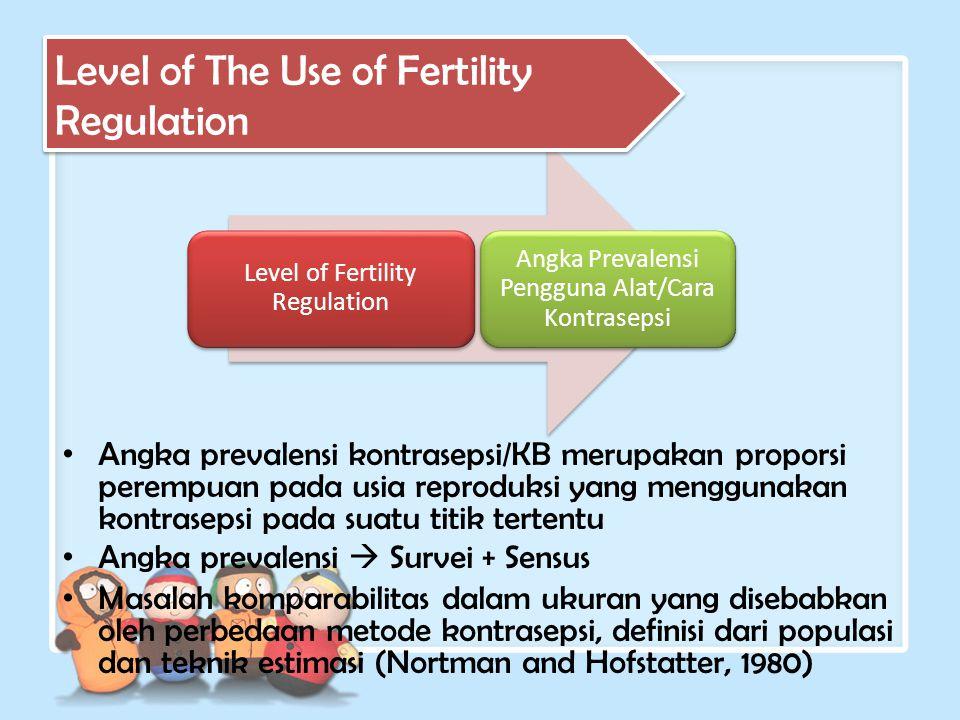 Angka prevalensi kontrasepsi/KB merupakan proporsi perempuan pada usia reproduksi yang menggunakan kontrasepsi pada suatu titik tertentu Angka prevale