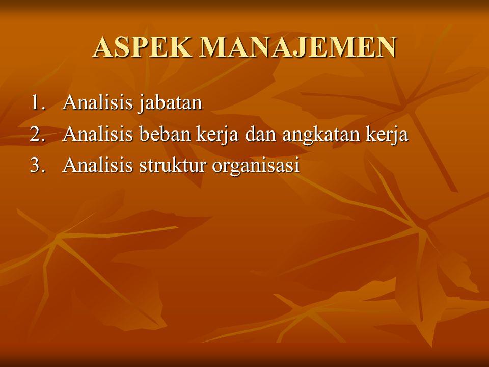 ASPEK MANAJEMEN 1.Analisis jabatan 2.Analisis beban kerja dan angkatan kerja 3.Analisis struktur organisasi
