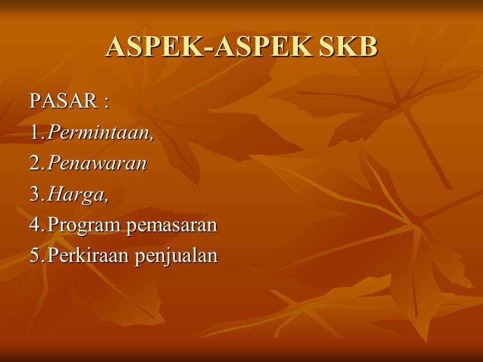 ASPEK-ASPEK SKB PASAR : 1.Permintaan, 2.Penawaran 3.Harga, 4.Program pemasaran 5.Perkiraan penjualan