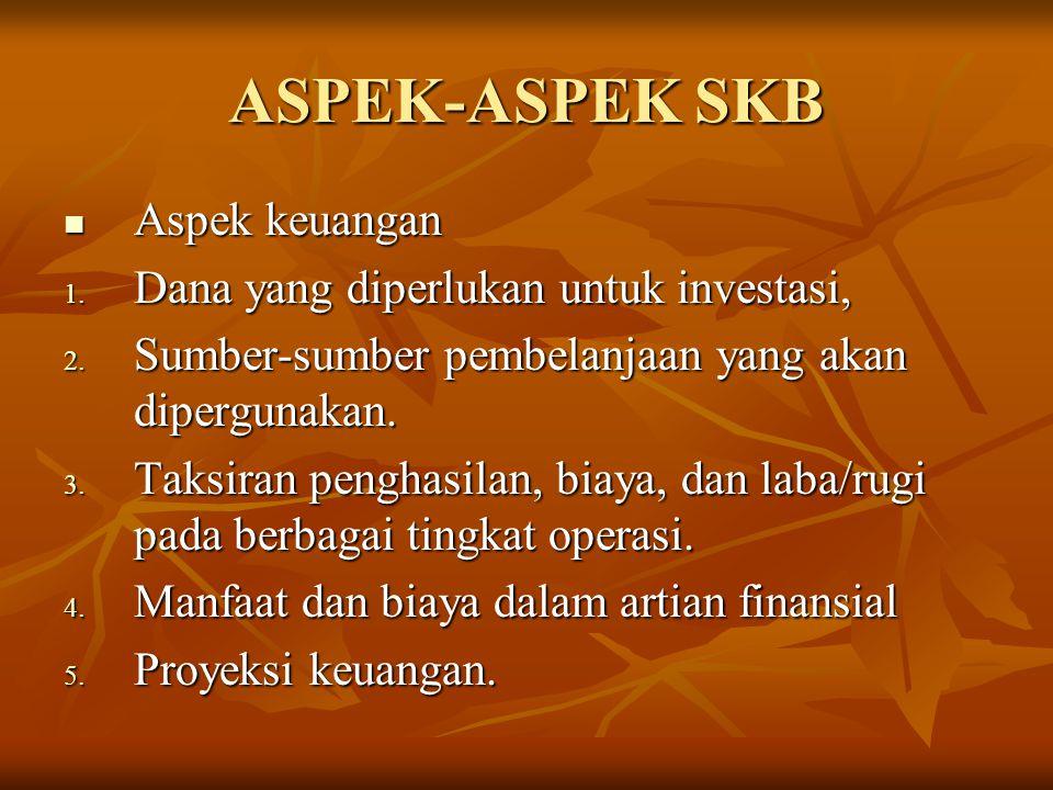 ASPEK-ASPEK SKB Aspek manajemen : 1.Manajemen dalam masa pembangunan proyek.
