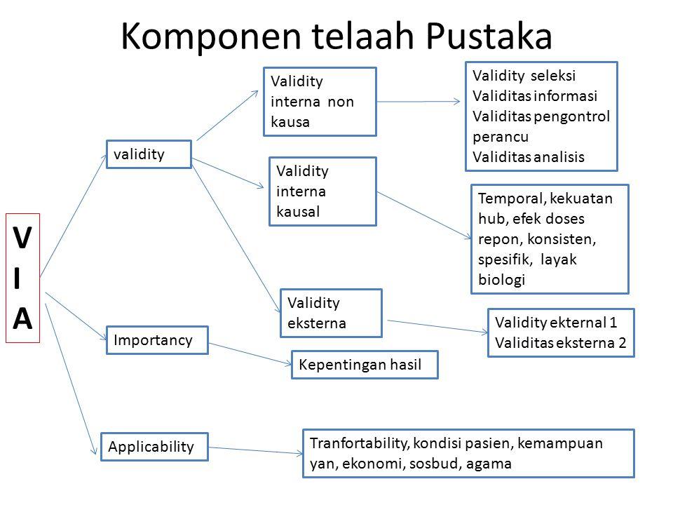 Komponen telaah Pustaka VIAVIA validity Importancy Applicability Validity interna non kausa Validity interna kausal Validity eksterna Validity seleksi