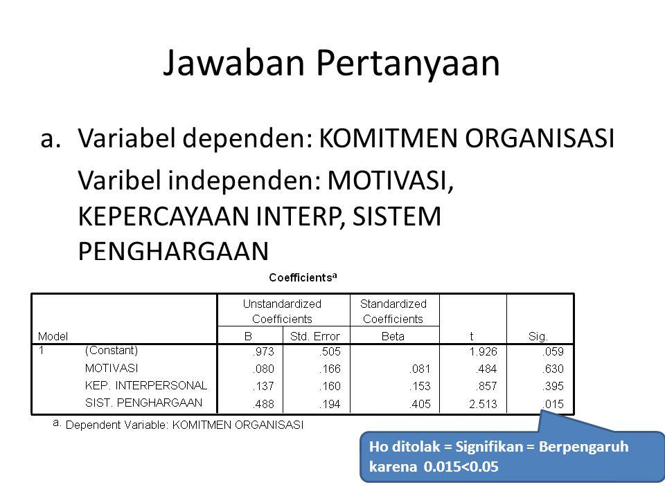 Jawaban Pertanyaan a.Variabel dependen: KOMITMEN ORGANISASI Varibel independen: MOTIVASI, KEPERCAYAAN INTERP, SISTEM PENGHARGAAN Ho ditolak = Signifik