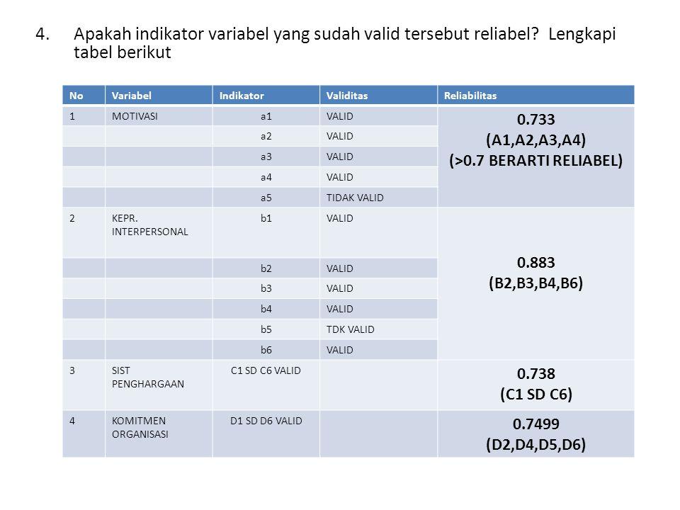 4.Apakah indikator variabel yang sudah valid tersebut reliabel? Lengkapi tabel berikut NoVariabelIndikatorValiditasReliabilitas 1MOTIVASIa1VALID 0.733