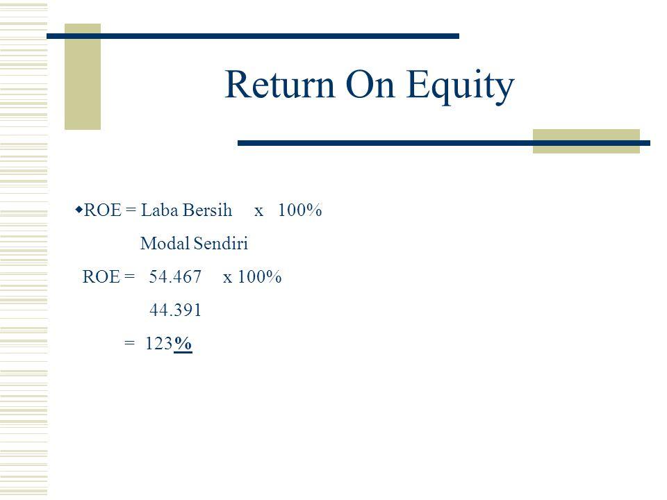 Return On Equity  ROE = Laba Bersih x 100% Modal Sendiri ROE = 54.467 x 100% 44.391 = 123%