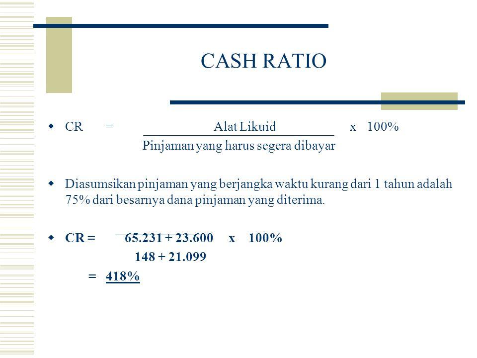 CASH RATIO  CR = Alat Likuid x 100% Pinjaman yang harus segera dibayar  Diasumsikan pinjaman yang berjangka waktu kurang dari 1 tahun adalah 75% dar