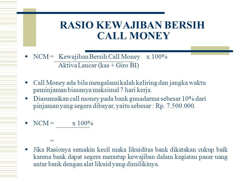 RASIO KEWAJIBAN BERSIH CALL MONEY  NCM = Kewajiban Bersih Call Money x 100% Aktiva Lancar (kas + Giro BI)  Call Money ada bila mengalami kalah kelir