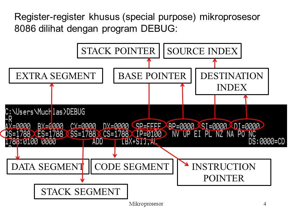 Mikroprosesor4 STACK POINTER BASE POINTER SOURCE INDEX DESTINATION INDEX DATA SEGMENT EXTRA SEGMENT STACK SEGMENT CODE SEGMENTINSTRUCTION POINTER Regi
