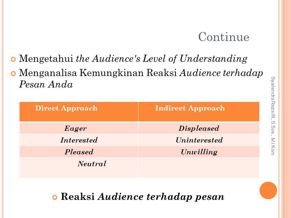 Continue Mengetahui the Audience's Level of Understanding Menganalisa Kemungkinan Reaksi Audience terhadap Pesan Anda Reaksi Audience terhadap pesan S