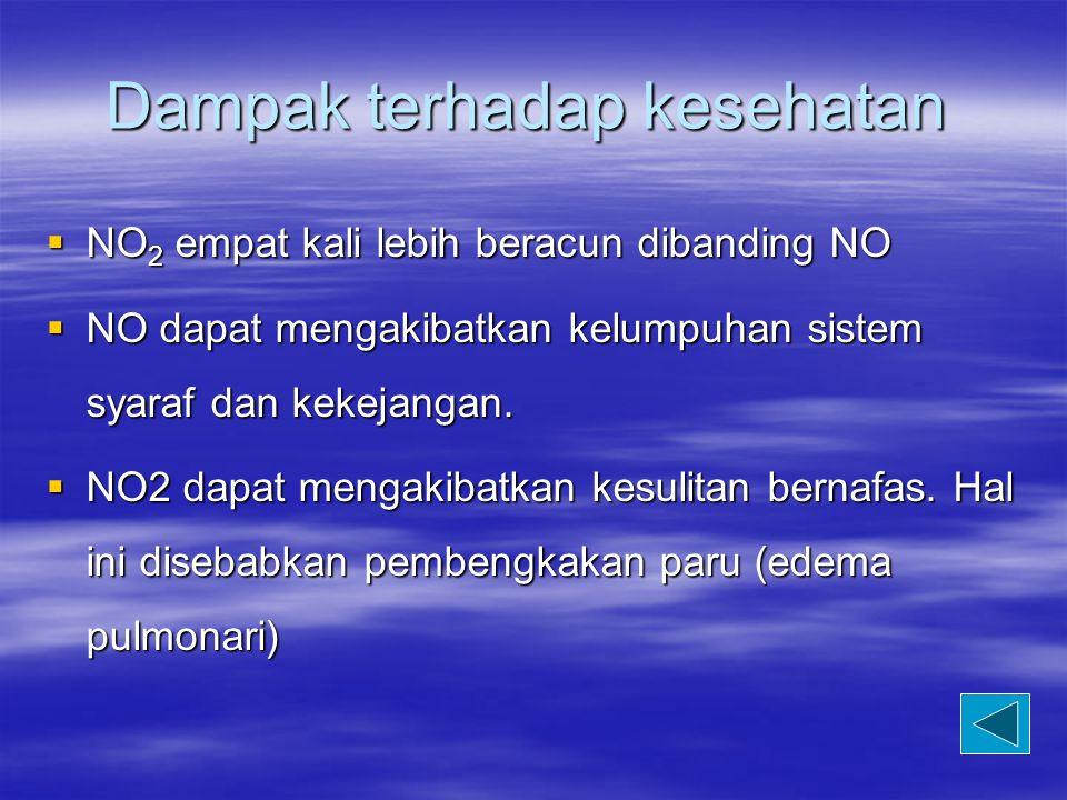 PENGENDALIAN 1.Pencegahan Pencegahan 2.Penanggulangan Penanggulangan