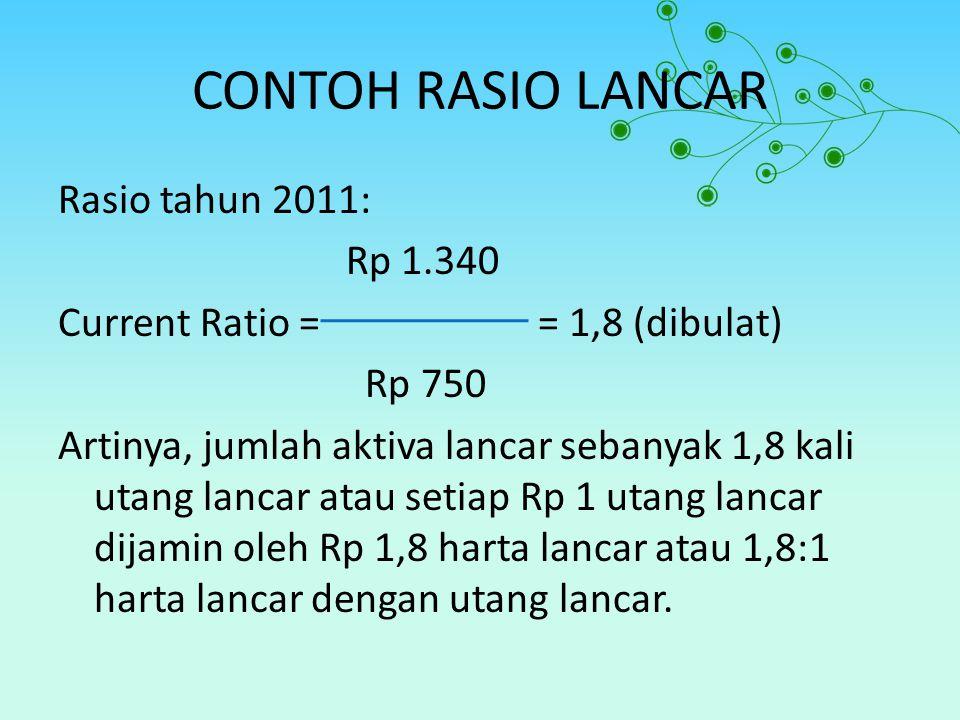 CONTOH RASIO LANCAR Rasio tahun 2011: Rp 1.340 Current Ratio == 1,8 (dibulat) Rp 750 Artinya, jumlah aktiva lancar sebanyak 1,8 kali utang lancar atau