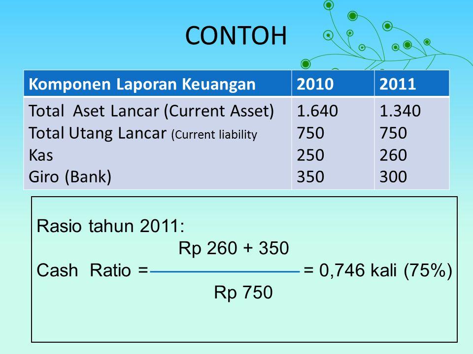 CONTOH Komponen Laporan Keuangan20102011 Total Aset Lancar (Current Asset) Total Utang Lancar (Current liability Kas Giro (Bank) 1.640 750 250 350 1.3