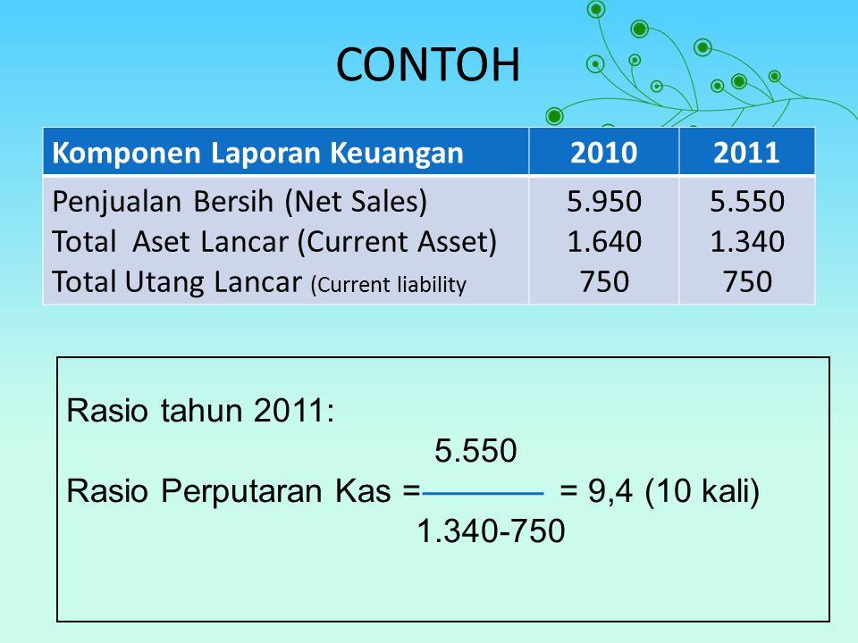 CONTOH Komponen Laporan Keuangan20102011 Penjualan Bersih (Net Sales) Total Aset Lancar (Current Asset) Total Utang Lancar (Current liability 5.950 1.