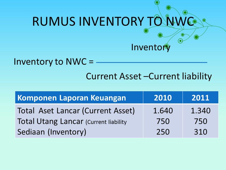 RUMUS INVENTORY TO NWC Inventory Inventory to NWC = Current Asset –Current liability Komponen Laporan Keuangan20102011 Total Aset Lancar (Current Asse