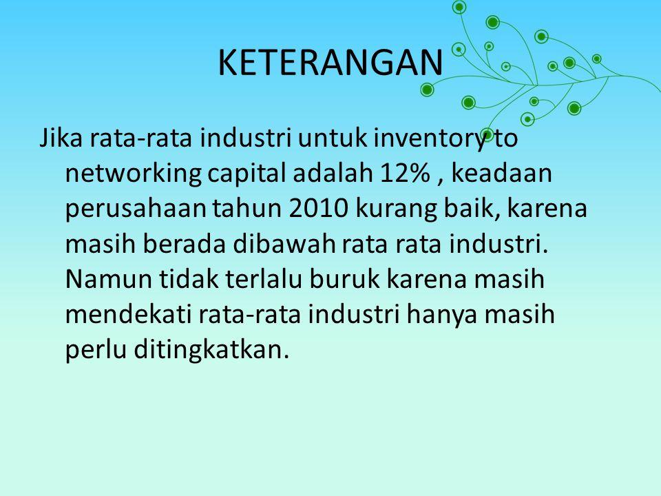 KETERANGAN Jika rata-rata industri untuk inventory to networking capital adalah 12%, keadaan perusahaan tahun 2010 kurang baik, karena masih berada di