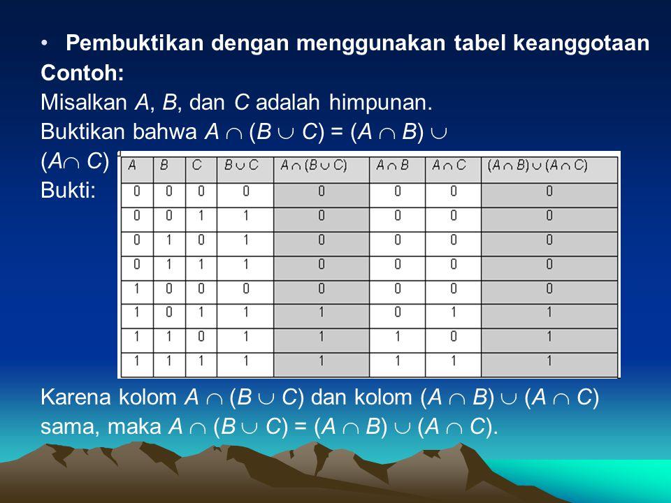 Pembuktikan dengan menggunakan tabel keanggotaan Contoh: Misalkan A, B, dan C adalah himpunan. Buktikan bahwa A  (B  C) = (A  B)  (A  C) Bukti: K