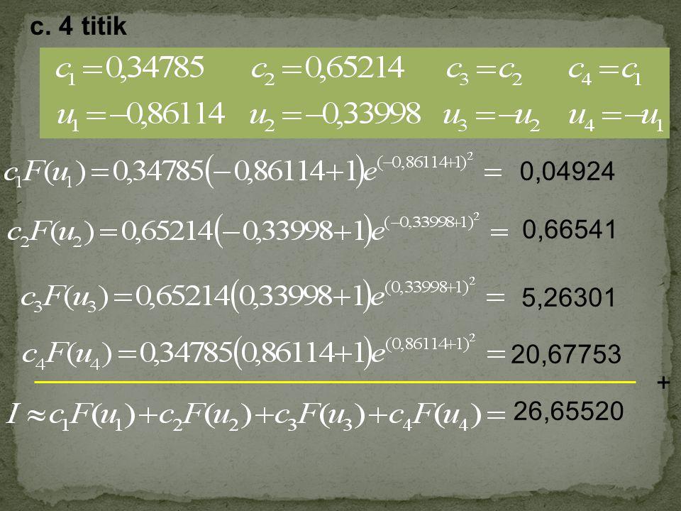 c. 4 titik + 0,04924 0,66541 5,26301 20,67753 26,65520