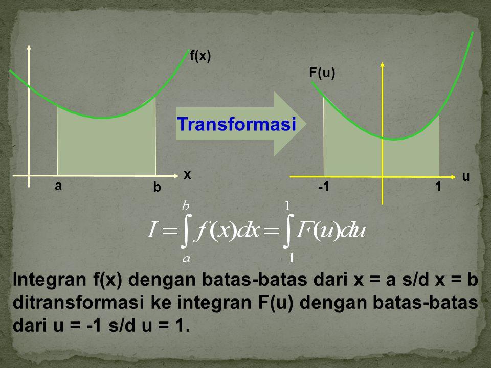 Integran f(x) dengan batas-batas dari x = a s/d x = b ditransformasi ke integran F(u) dengan batas-batas dari u = -1 s/d u = 1. Transformasi a b x f(x