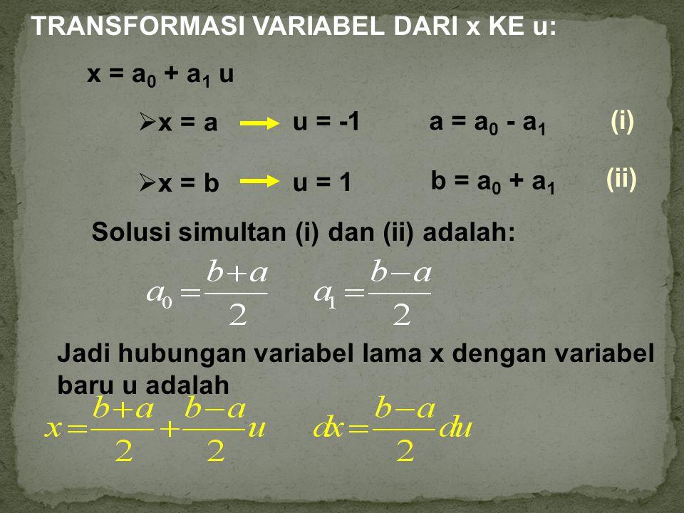 TRANSFORMASI VARIABEL DARI x KE u:  x = b u = 1 x = a 0 + a 1 u  x = a u = -1 b = a 0 + a 1 (ii) a = a 0 - a 1 (i) Solusi simultan (i) dan (ii) adal