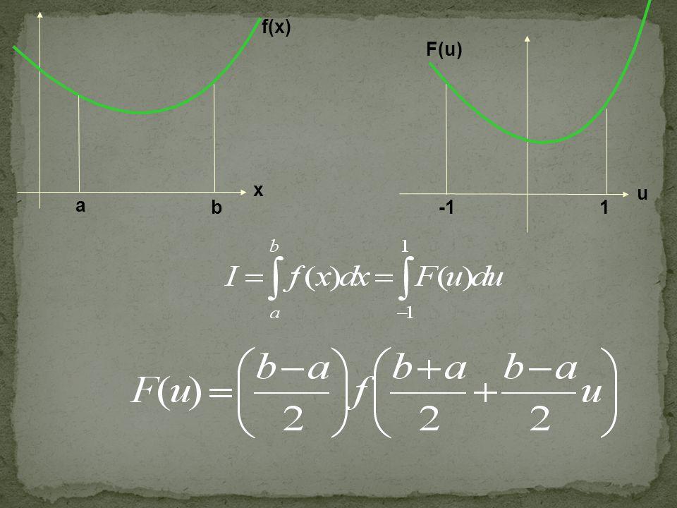 Sebuah integral dikatakan tidak layak jika : 1.
