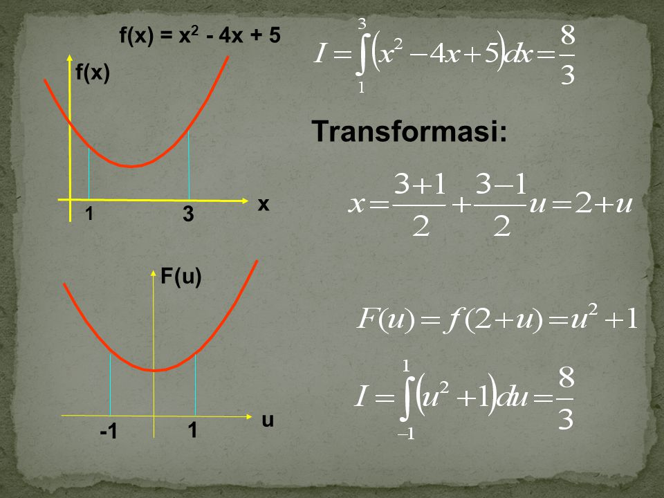Integral yang tidak tepat adalah salah satu tipe dasar yang tidak tepat integral.