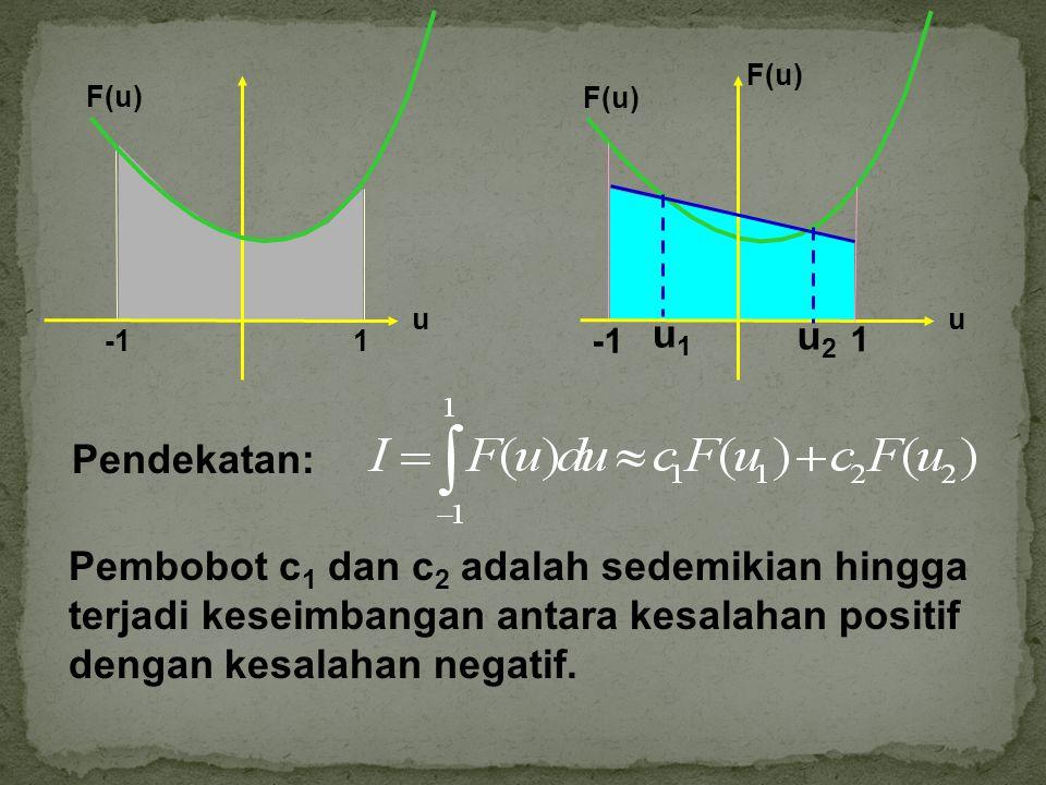 Definisi Integral tak wajar dari fungsi f memiliki singularitas di b atau suatu tempat di dalam interval integrasi didefinisikan dengan cara yang sama sebagai batas integral biasa selama interval yang tidak mengandung titik singular.