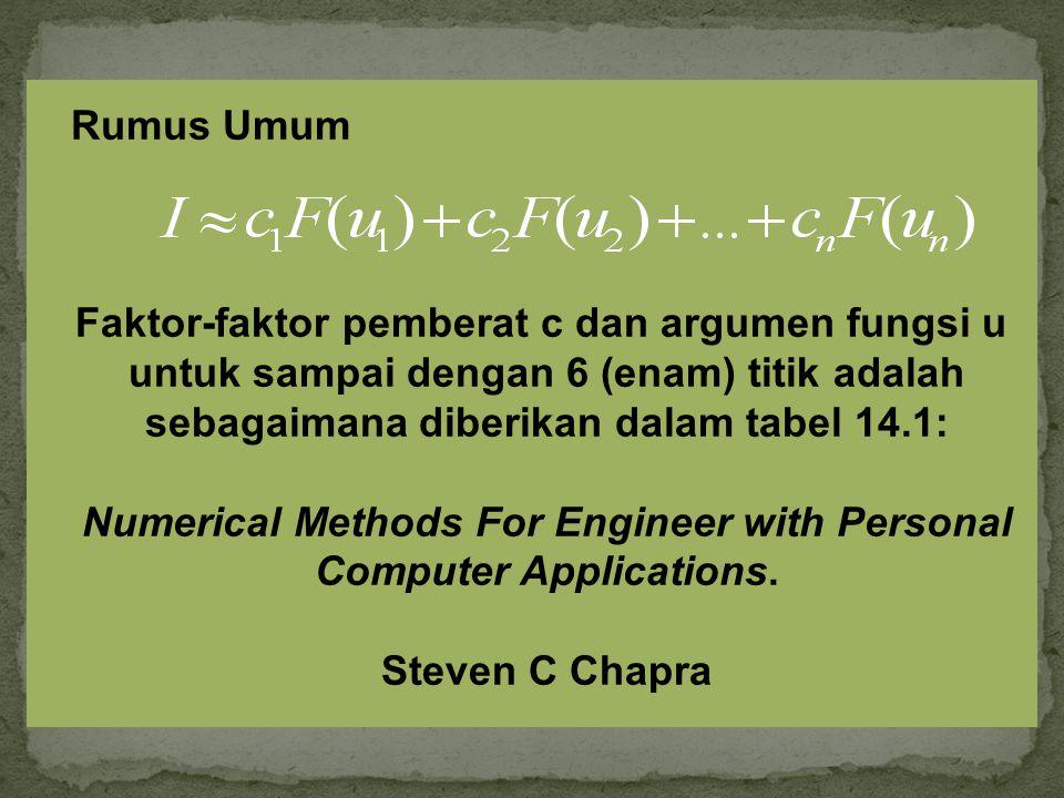 Hitung integral itu menggunakan pendekatan Gauss quadrature dengan a.