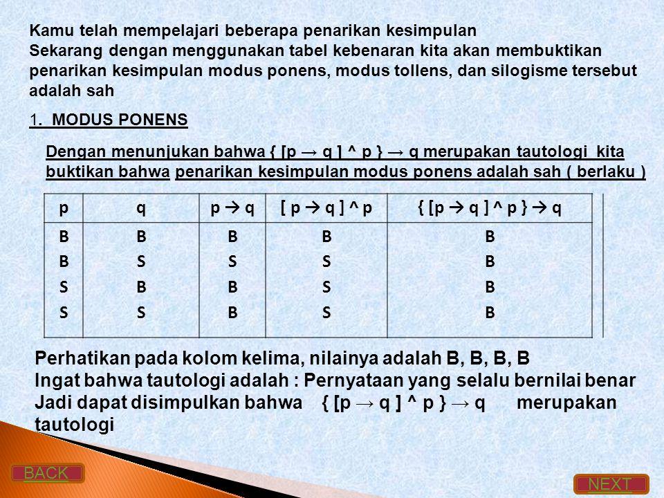 pqp → q[ p → q ] ^ p{ [p → q ] ^ p } → q BBSSBBSS BSBSBSBS BSBBBSBB BSSSBSSS BBBBBBBB Kamu telah mempelajari beberapa penarikan kesimpulan Sekarang de