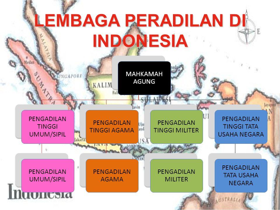 LEMBAGA PERADILAN DI INDONESIA MAHKAMAH AGUNG PENGADILAN TINGGI UMUM/SIPIL PENGADILAN UMUM/SIPIL PENGADILAN TINGGI AGAMA PENGADILAN AGAMA PENGADILAN T