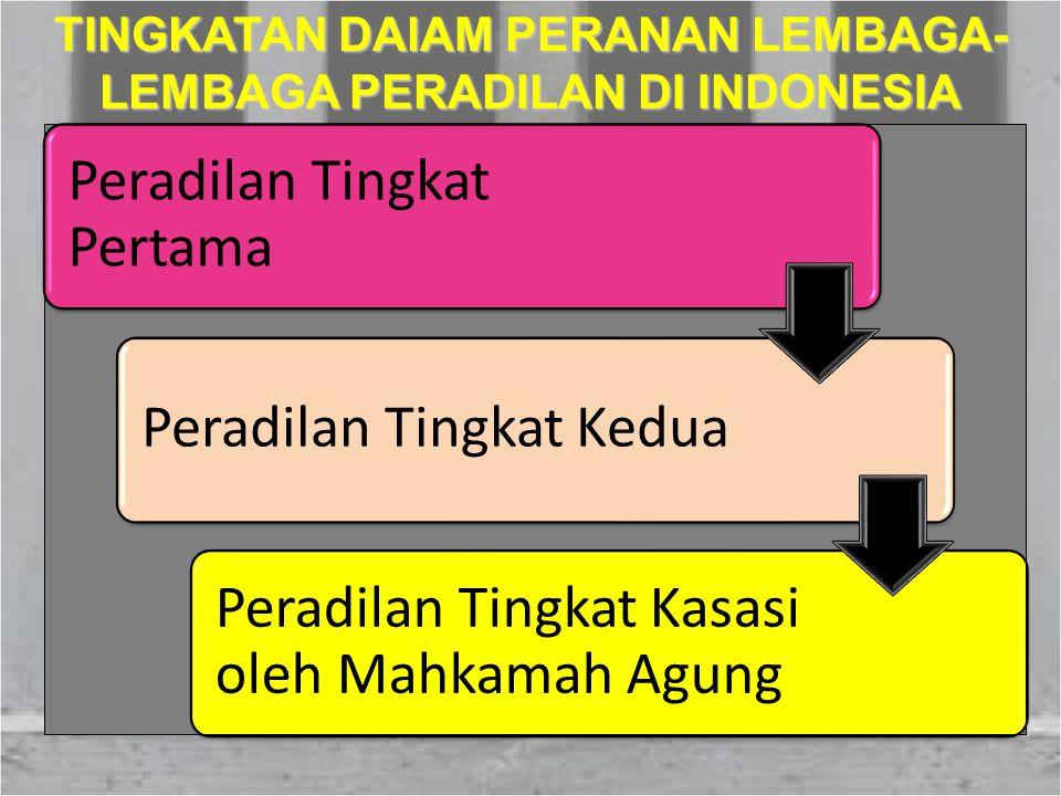 TINGKATAN DAlAM PERANAN LEMBAGA- LEMBAGA PERADILAN DI INDONESIA Peradilan Tingkat Pertama Peradilan Tingkat Kedua Peradilan Tingkat Kasasi oleh Mahkam