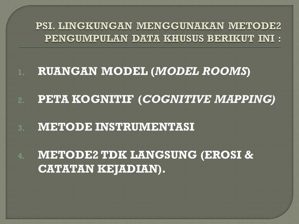 1. RUANGAN MODEL (MODEL ROOMS) 2. PETA KOGNITIF (COGNITIVE MAPPING) 3. METODE INSTRUMENTASI 4. METODE2 TDK LANGSUNG (EROSI & CATATAN KEJADIAN).