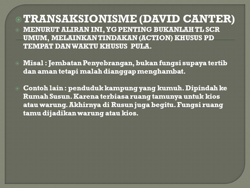  TRANSAKSIONISME (DAVID CANTER)  MENURUT ALIRAN INI, YG PENTING BUKANLAH TL SCR UMUM, MELAINKAN TINDAKAN (ACTION) KHUSUS PD TEMPAT DAN WAKTU KHUSUS