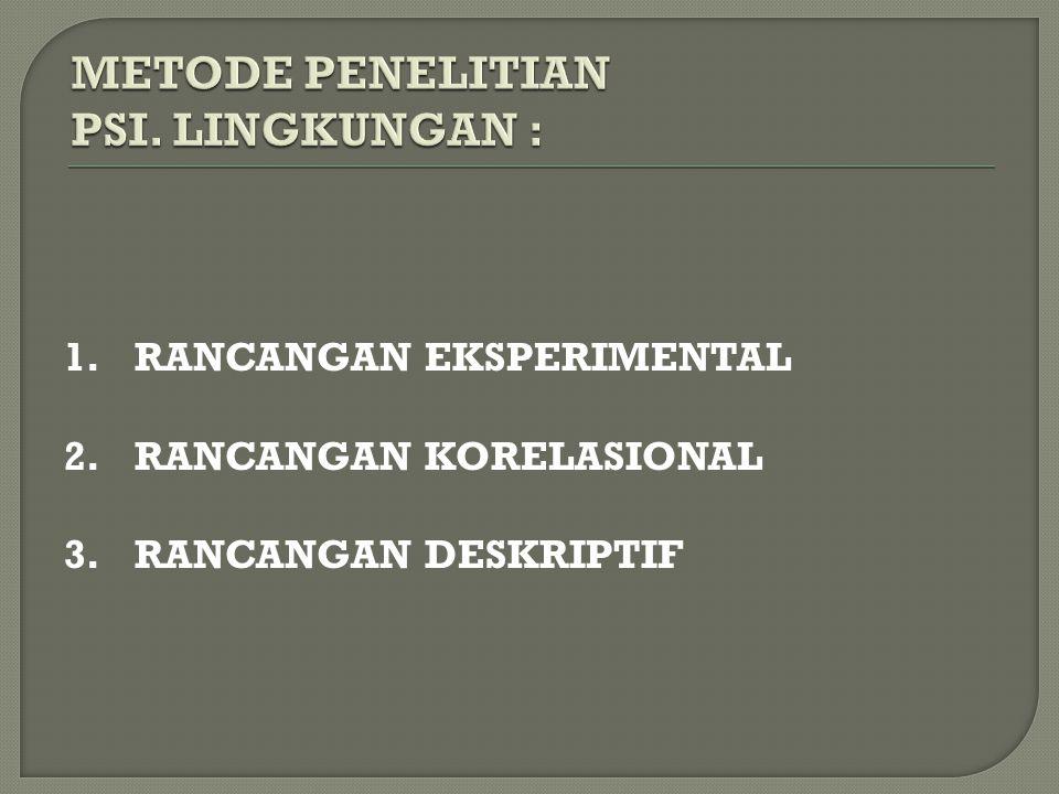 1.RANCANGAN EKSPERIMENTAL 2.RANCANGAN KORELASIONAL 3.RANCANGAN DESKRIPTIF