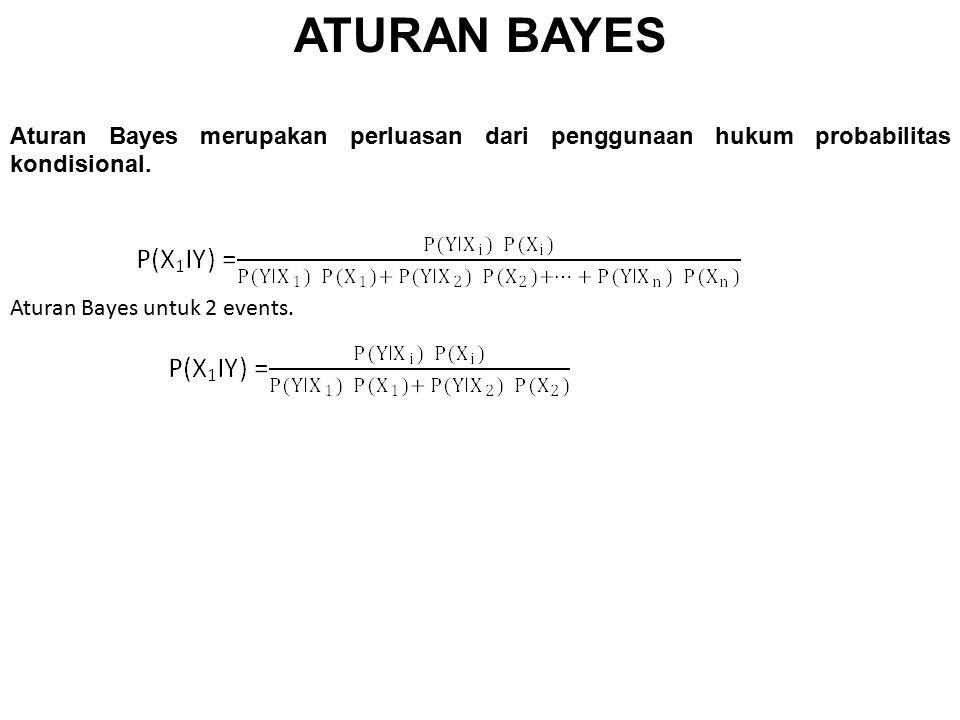 ATURAN BAYES Aturan Bayes merupakan perluasan dari penggunaan hukum probabilitas kondisional. Aturan Bayes untuk 2 events.