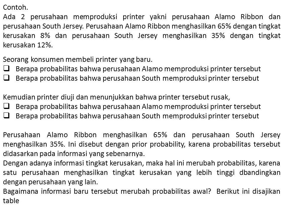 Contoh. Ada 2 perusahaan memproduksi printer yakni perusahaan Alamo Ribbon dan perusahaan South Jersey. Perusahaan Alamo Ribbon menghasilkan 65% denga