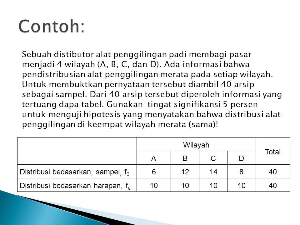 Sebuah distibutor alat penggilingan padi membagi pasar menjadi 4 wilayah (A, B, C, dan D). Ada informasi bahwa pendistribusian alat penggilingan merat