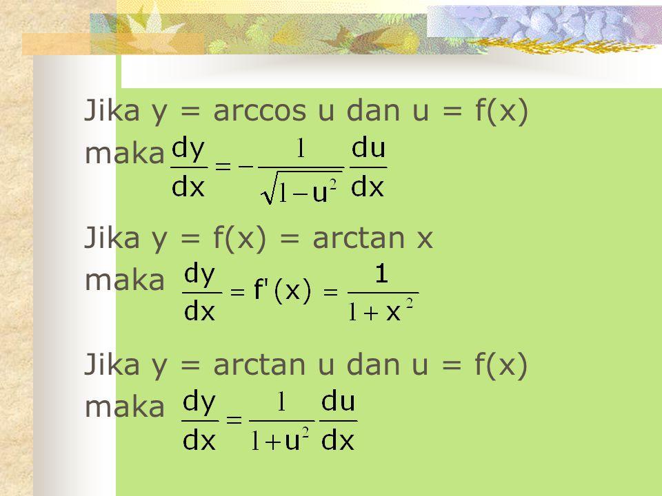 Turunan Fungsi-fungsi trigonometri invers Jika y = f(x) =arcsin x maka Jika y = arcsec u dan u = f(x) maka Jika y = f(x) = arccos x maka