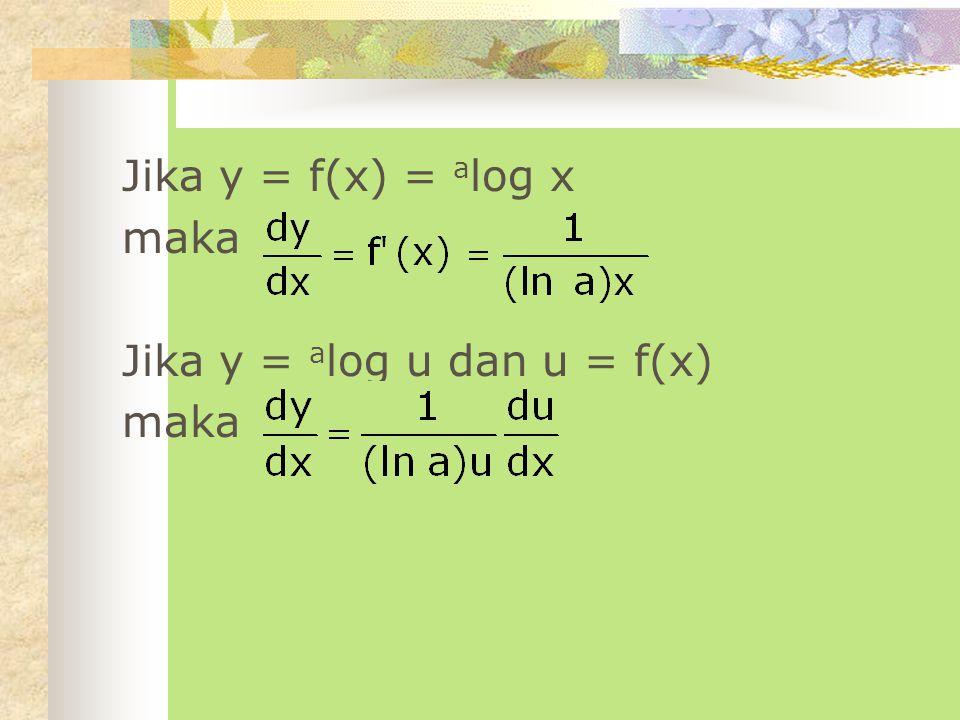 Turunan Fungsi Logaritma Jika y = f(x) = ln x maka Jika y = ln u dan u = f(x) maka