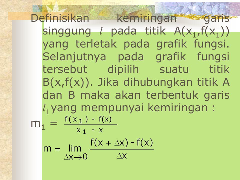 Garis singgung Garis singgung adalah garis yang menyinggung suatu titik tertentu pada suatu kurva. A l A B l