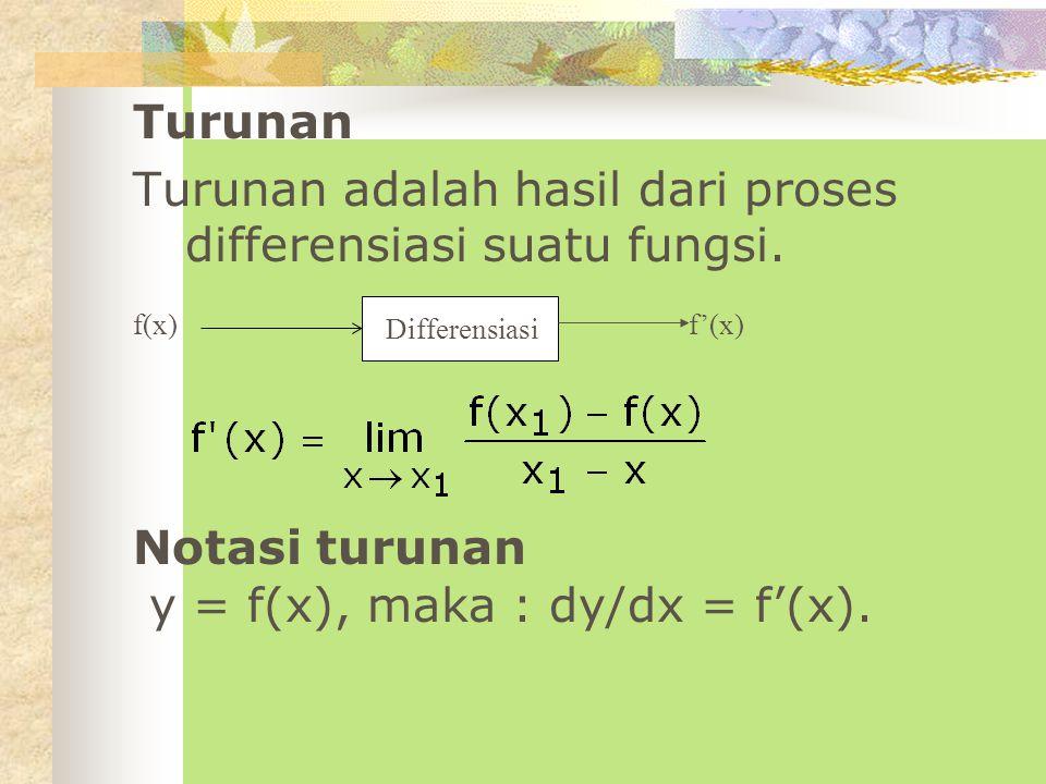 Turunan Turunan adalah hasil dari proses differensiasi suatu fungsi.