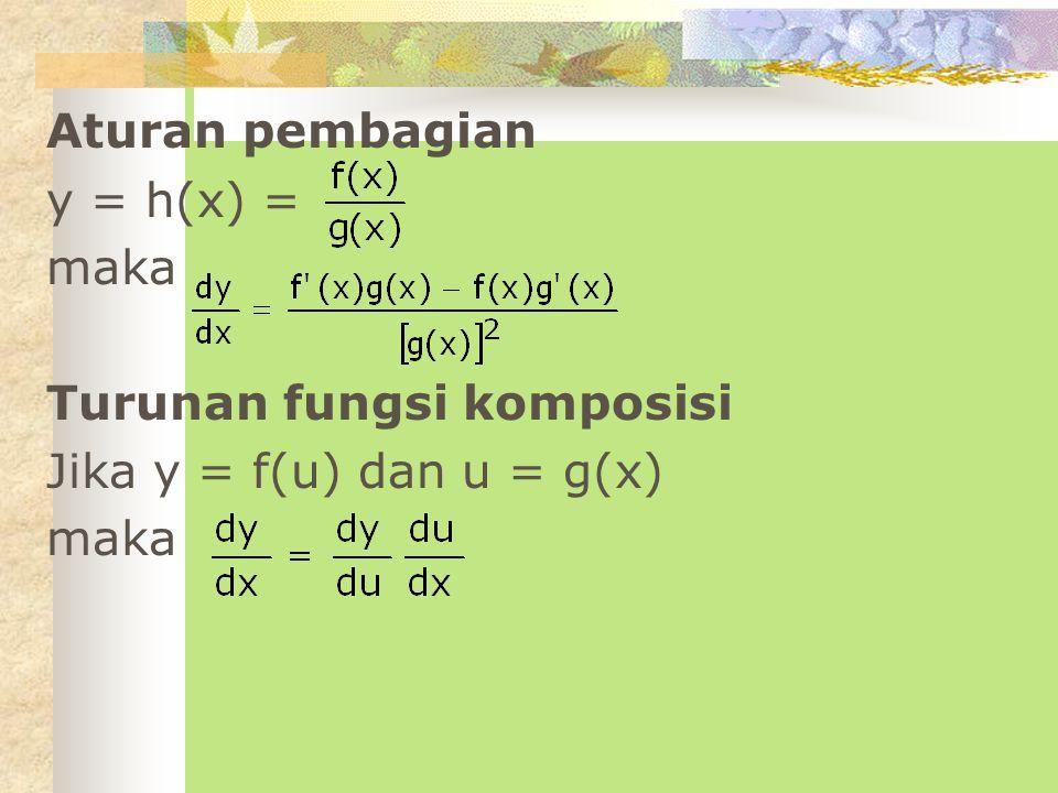 Aturan pembagian y = h(x) = maka Turunan fungsi komposisi Jika y = f(u) dan u = g(x) maka