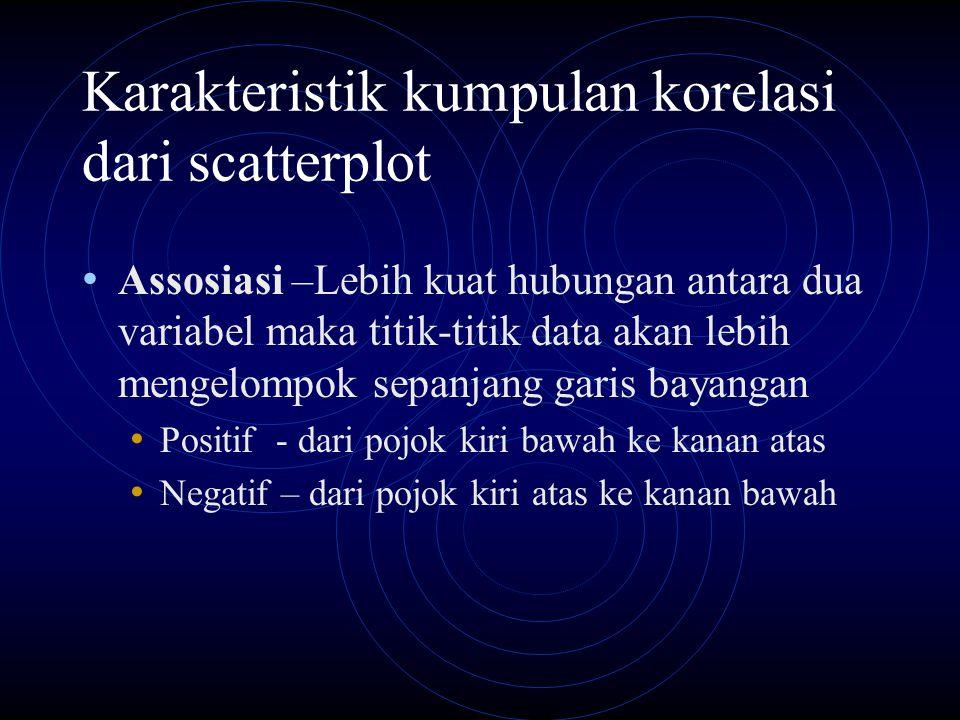Karakteristik kumpulan korelasi dari scatterplot Assosiasi –Lebih kuat hubungan antara dua variabel maka titik-titik data akan lebih mengelompok sepan