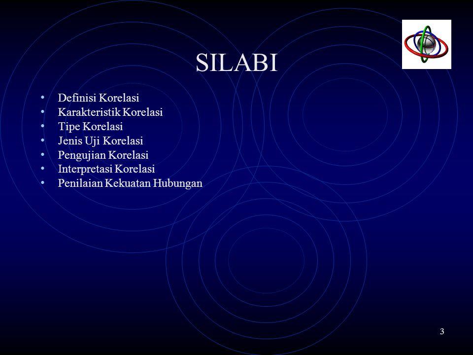 SILABI Definisi Korelasi Karakteristik Korelasi Tipe Korelasi Jenis Uji Korelasi Pengujian Korelasi Interpretasi Korelasi Penilaian Kekuatan Hubungan