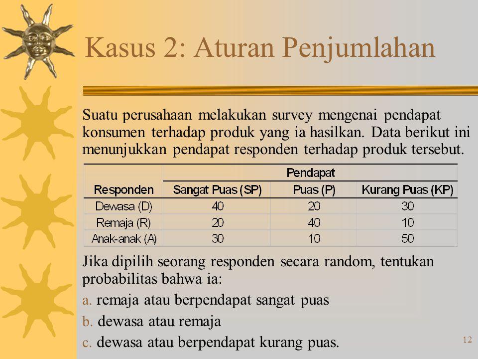 12 Kasus 2: Aturan Penjumlahan Suatu perusahaan melakukan survey mengenai pendapat konsumen terhadap produk yang ia hasilkan. Data berikut ini menunju