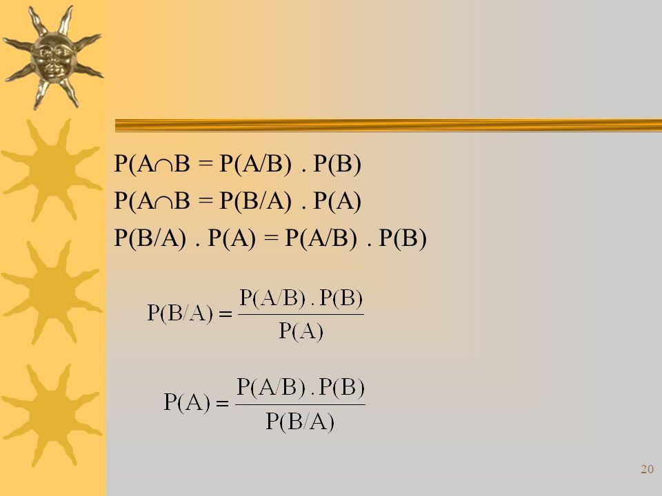 20 P(A  B = P(A/B). P(B) P(A  B = P(B/A). P(A) P(B/A). P(A) = P(A/B). P(B)